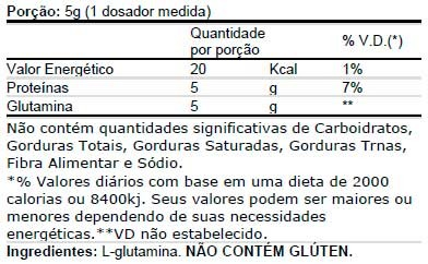 TABELA NUTRICIONAL - L-GLUTAMINA ATLHETICA NUTRITION