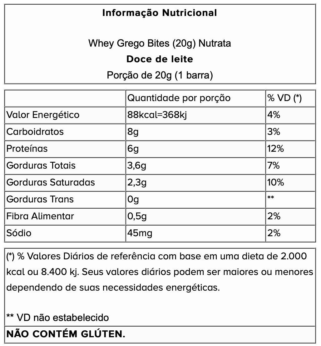 CAIXA WHEY GREGO BITES (15 UN) DE 20G - NUTRATA - doce de leite