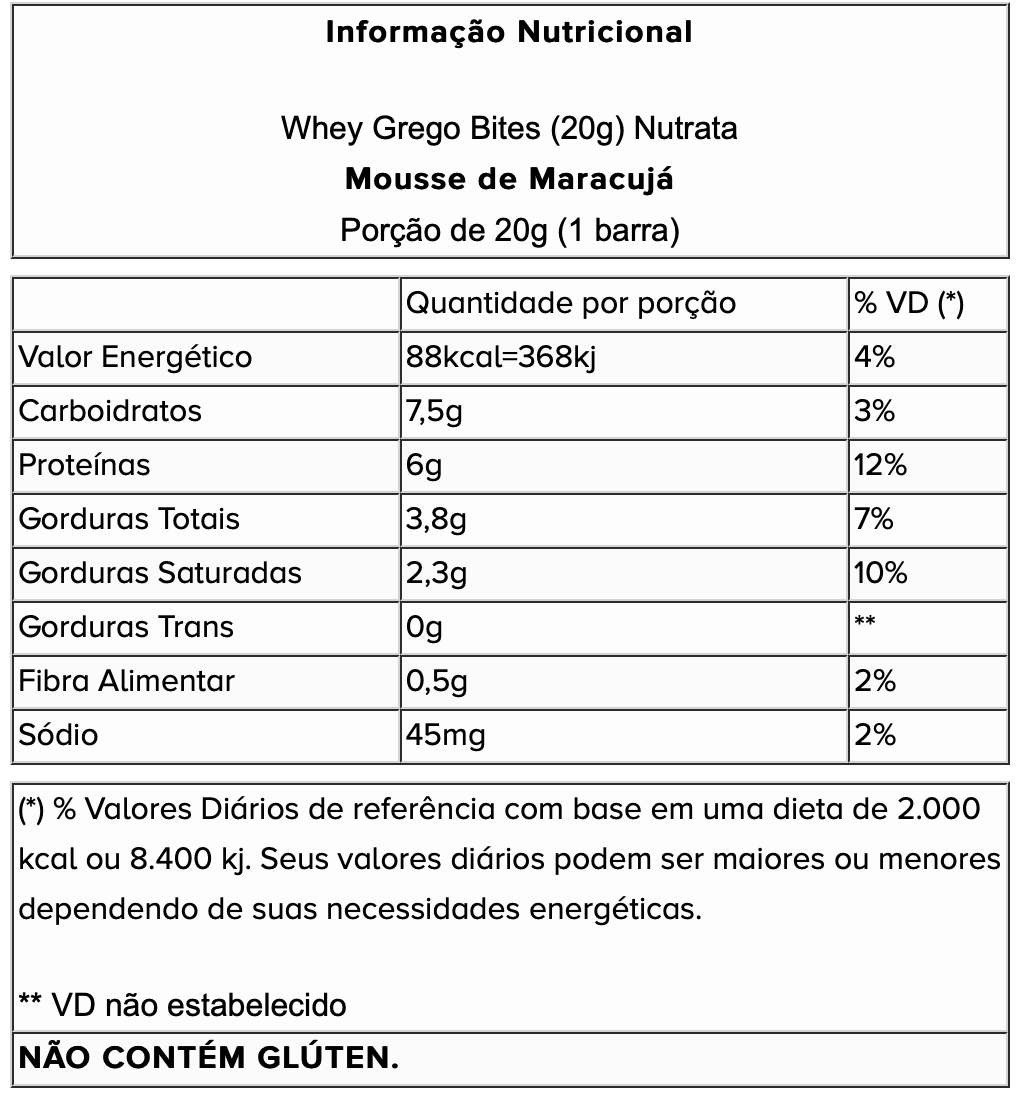 CAIXA WHEY GREGO BITES (15 UN) DE 20G - NUTRATA- MARACUJÁ